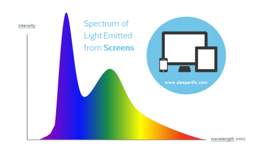 BlueLight_Screens